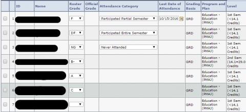 LionPATH grading screen showing participation options